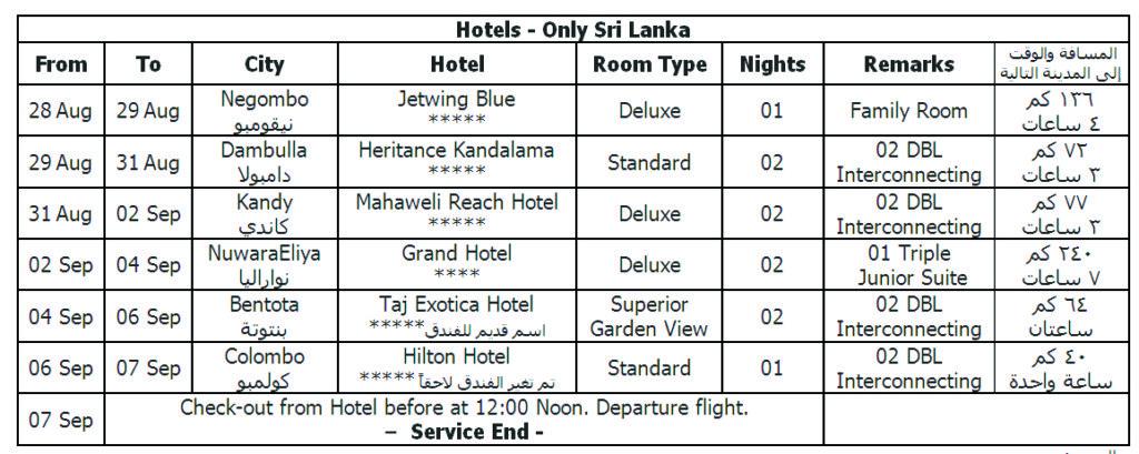 SriLanka M 2 1024x409 - سريلانكا التي رأيت - معلومات وصور